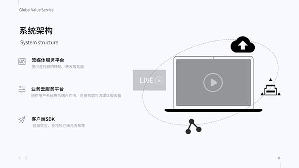高清音视频解决方案1.png